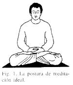 postura ideal de meditación